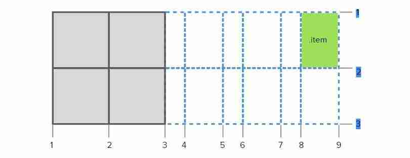 CSS Grid <track-size>+